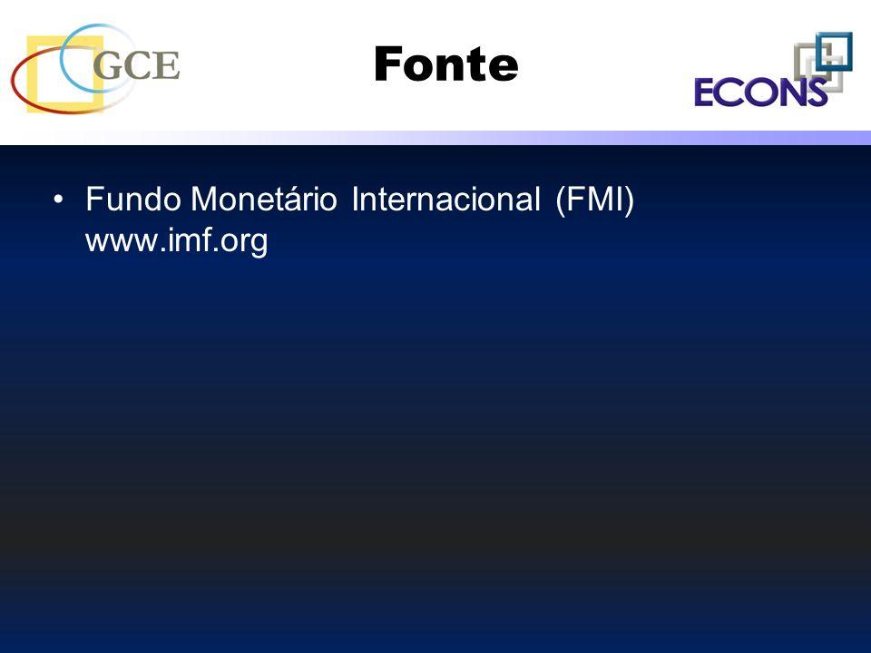 Fundo Monetário Internacional (FMI) www.imf.org Fonte