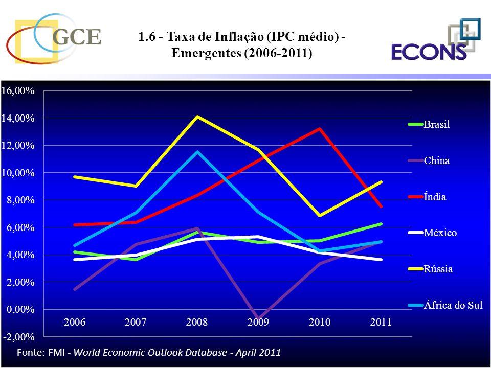 1.6 - Taxa de Inflação (IPC médio) - Emergentes (2006-2011)