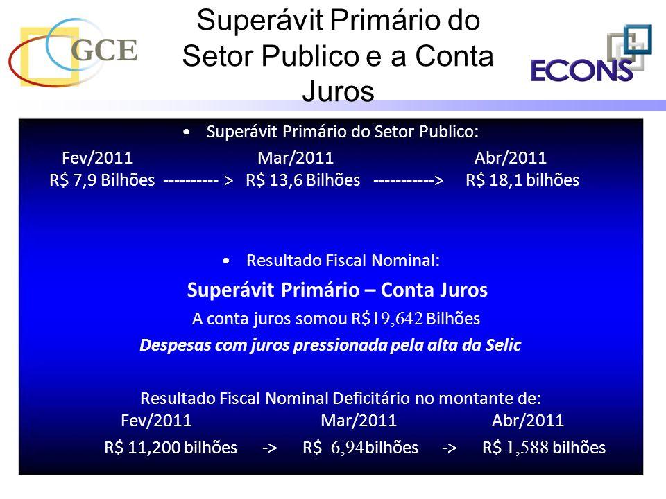 Superávit Primário do Setor Publico e a Conta Juros Superávit Primário do Setor Publico: Fev/2011 Mar/2011 Abr/2011 R$ 7,9 Bilhões ---------- > R$ 13,