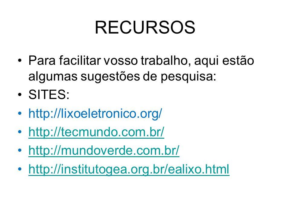 RECURSOS Para facilitar vosso trabalho, aqui estão algumas sugestões de pesquisa: SITES: http://lixoeletronico.org/ http://tecmundo.com.br/ http://mun
