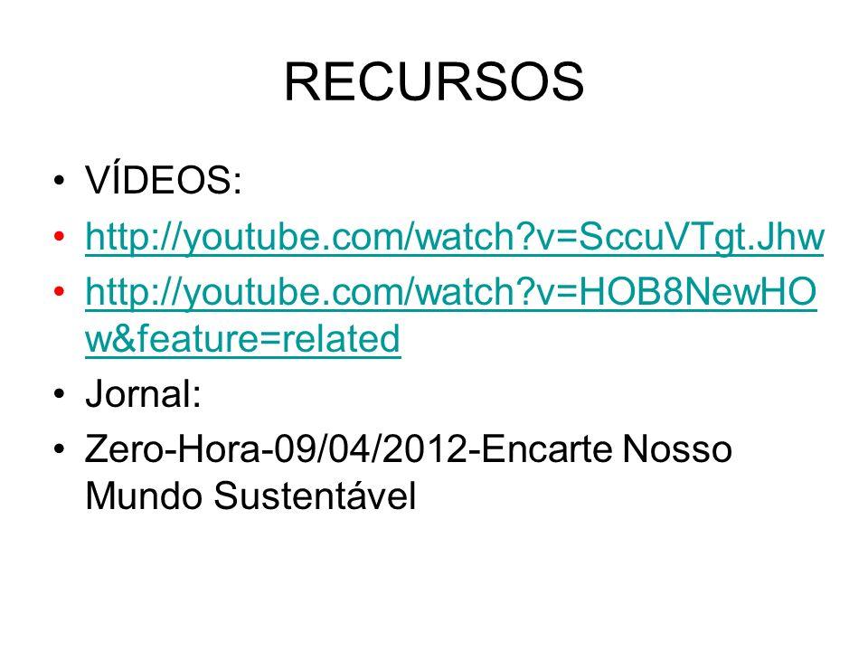 RECURSOS VÍDEOS: http://youtube.com/watch?v=SccuVTgt.Jhw http://youtube.com/watch?v=HOB8NewHO w&feature=relatedhttp://youtube.com/watch?v=HOB8NewHO w&
