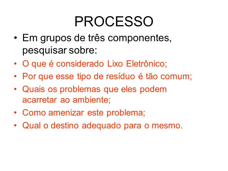 PROCESSO Em grupos de três componentes, pesquisar sobre: O que é considerado Lixo Eletrônico; Por que esse tipo de resíduo é tão comum; Quais os probl