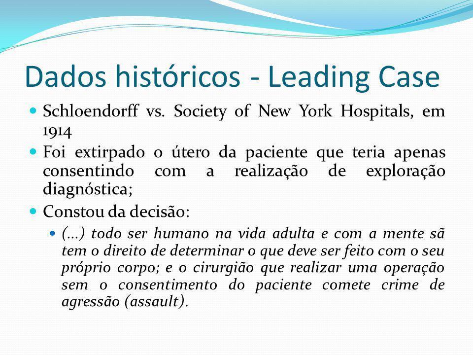 Dados históricos - Leading Case Schloendorff vs. Society of New York Hospitals, em 1914 Foi extirpado o útero da paciente que teria apenas consentindo
