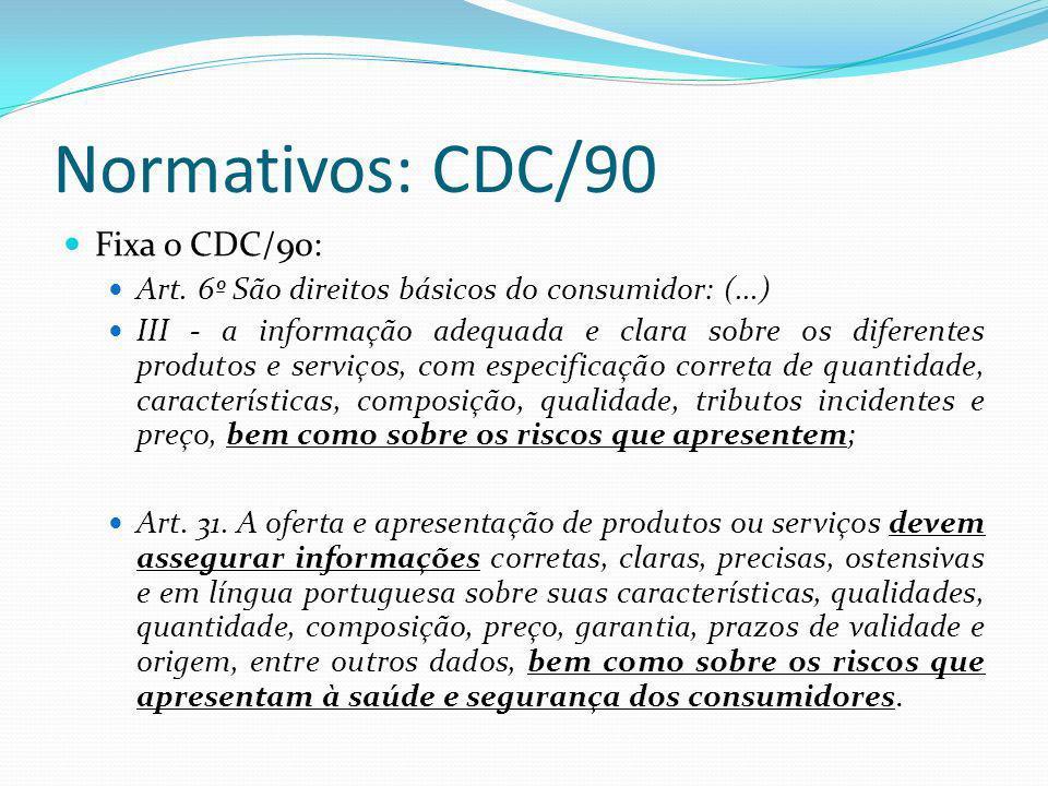Normativos: CDC/90 Fixa o CDC/90: Art. 6º São direitos básicos do consumidor: (...) III - a informação adequada e clara sobre os diferentes produtos e