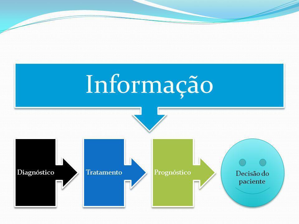 Informação DiagnósticoTratamentoPrognóstico Decisão do paciente