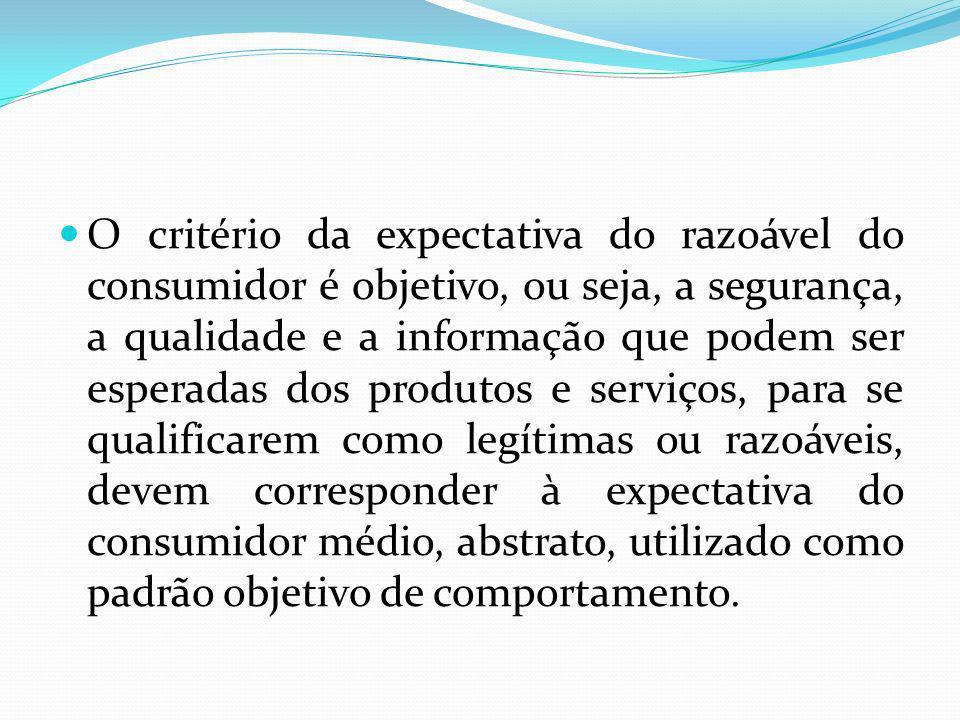 O critério da expectativa do razoável do consumidor é objetivo, ou seja, a segurança, a qualidade e a informação que podem ser esperadas dos produtos