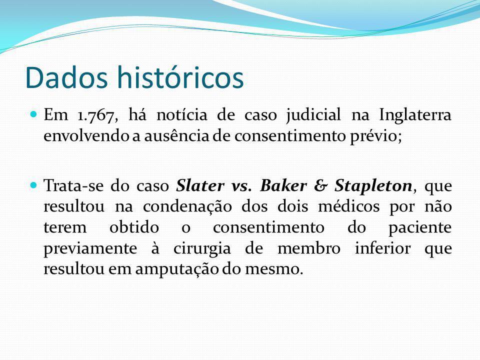 Dados históricos Em 1.767, há notícia de caso judicial na Inglaterra envolvendo a ausência de consentimento prévio; Trata-se do caso Slater vs. Baker