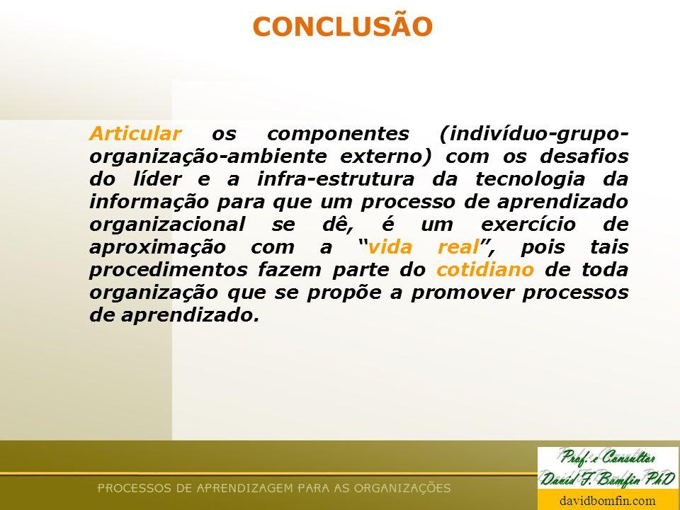 Prof. David Bomfin PhD Agosto 2003 Articular os componentes (indivíduo-grupo- organização-ambiente externo) com os desafios do líder e a infra-estrutu