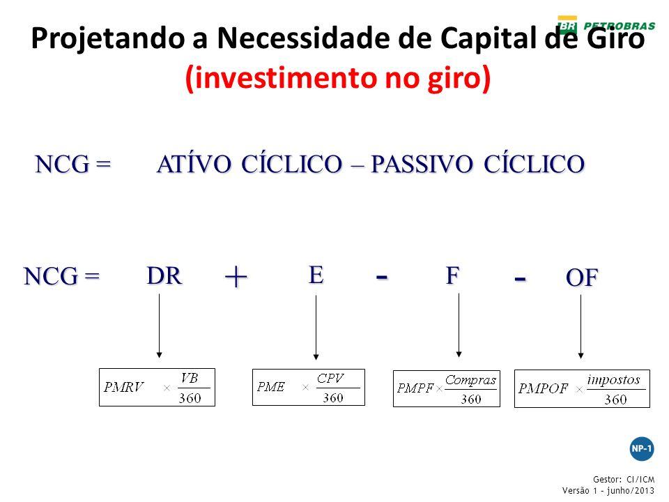 Gestor: CI/ICM Versão 1 – junho/2013 Projetando a Necessidade de Capital de Giro (investimento no giro) NCG = DR E F OF + - - ATÍVO CÍCLICO – PASSIVO