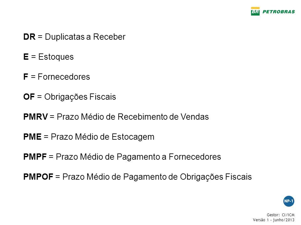 Gestor: CI/ICM Versão 1 – junho/2013 DR = Duplicatas a Receber E = Estoques F = Fornecedores OF = Obrigações Fiscais PMRV = Prazo Médio de Recebimento