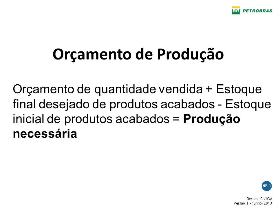 Gestor: CI/ICM Versão 1 – junho/2013 Orçamento de Produção Orçamento de quantidade vendida + Estoque final desejado de produtos acabados - Estoque ini