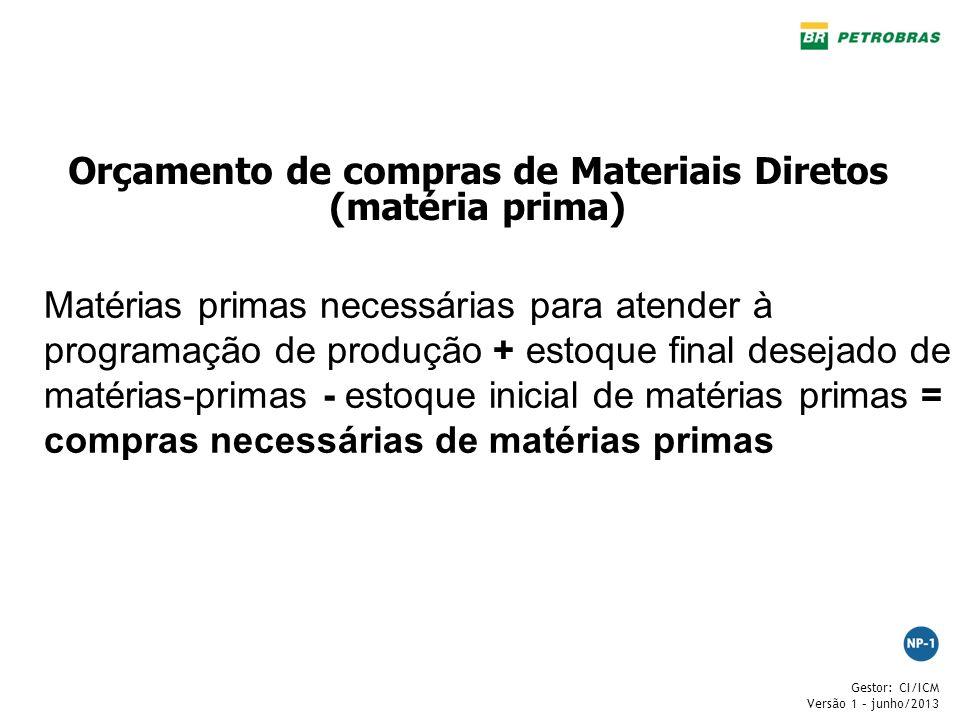 Gestor: CI/ICM Versão 1 – junho/2013 Orçamento de compras de Materiais Diretos (matéria prima) Matérias primas necessárias para atender à programação