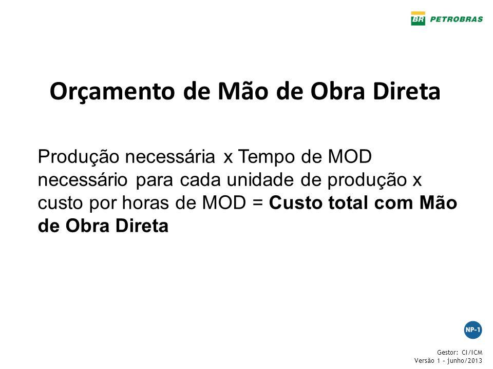 Gestor: CI/ICM Versão 1 – junho/2013 Orçamento de Mão de Obra Direta Produção necessária x Tempo de MOD necessário para cada unidade de produção x cus