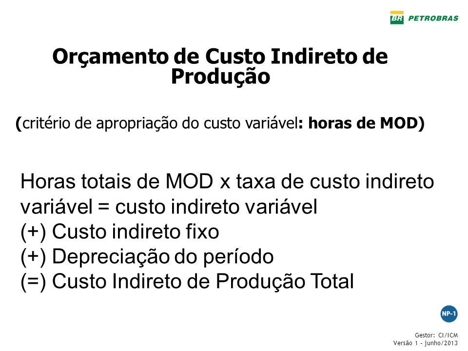Gestor: CI/ICM Versão 1 – junho/2013 Orçamento de Custo Indireto de Produção (critério de apropriação do custo variável: horas de MOD) Horas totais de