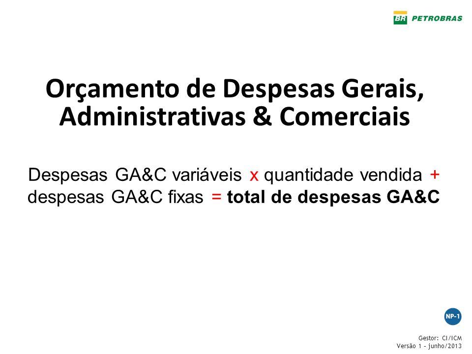 Gestor: CI/ICM Versão 1 – junho/2013 Orçamento de Despesas Gerais, Administrativas & Comerciais Despesas GA&C variáveis x quantidade vendida + despesa