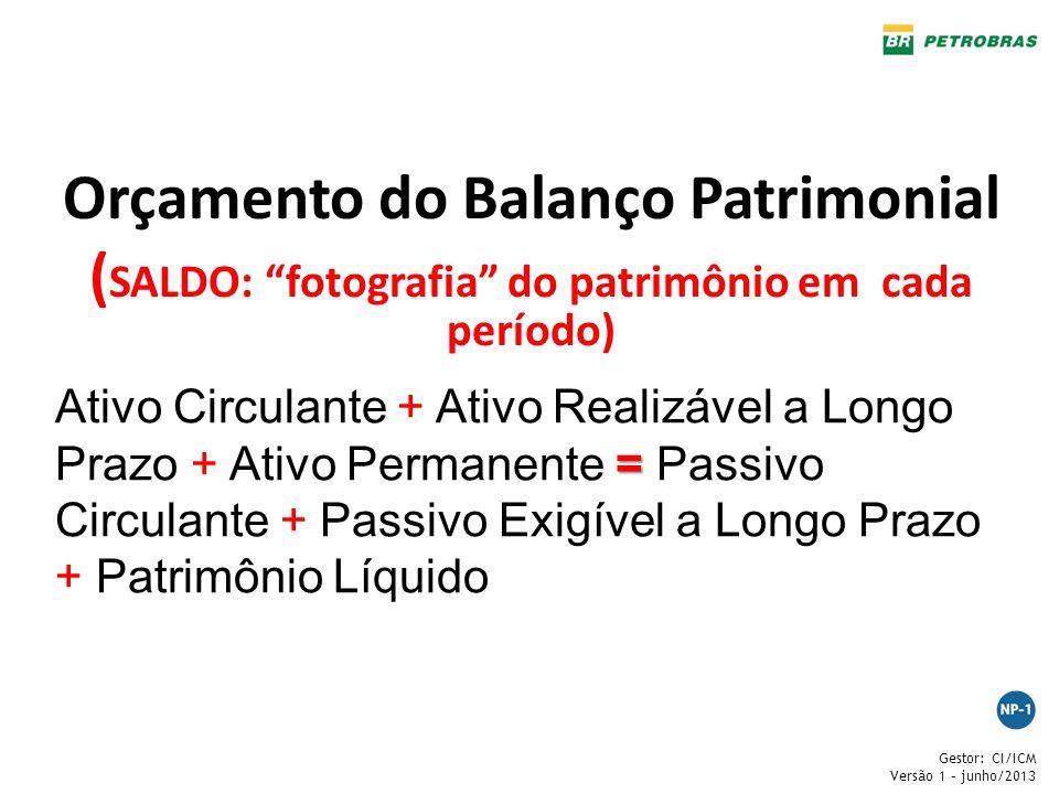 Gestor: CI/ICM Versão 1 – junho/2013 Orçamento do Balanço Patrimonial ( SALDO: fotografia do patrimônio em cada período) = Ativo Circulante + Ativo Re