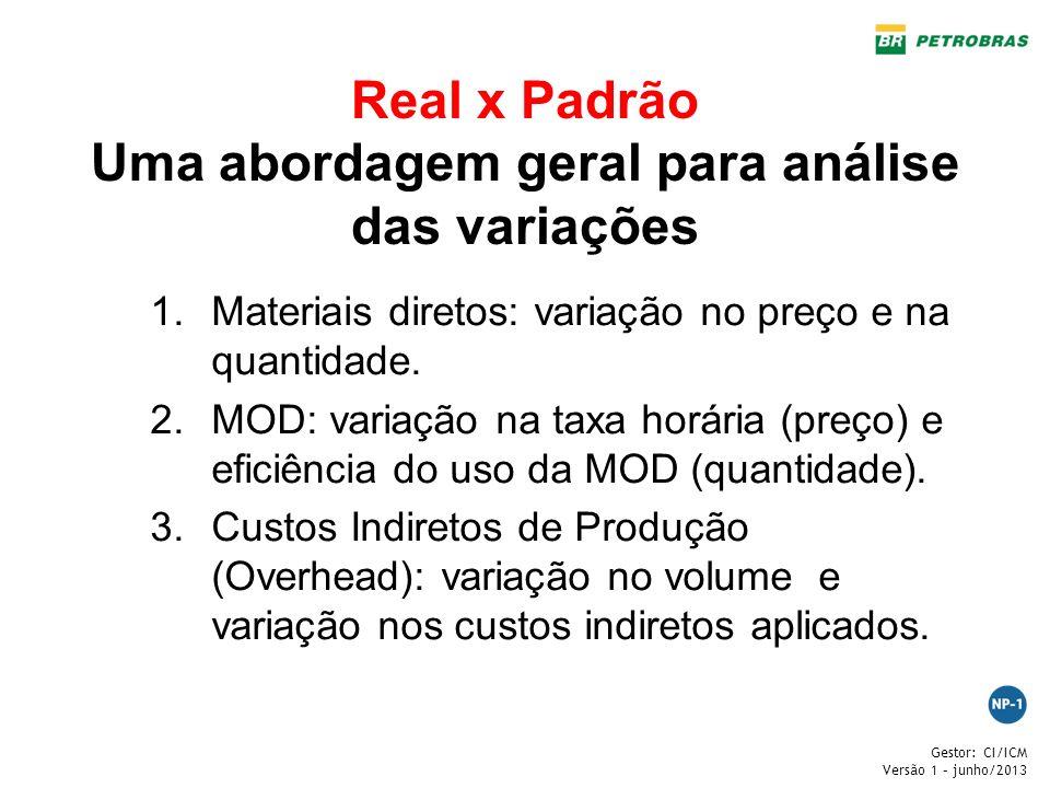 Gestor: CI/ICM Versão 1 – junho/2013 Real x Padrão Uma abordagem geral para análise das variações 1.Materiais diretos: variação no preço e na quantida