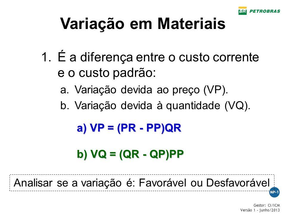 Gestor: CI/ICM Versão 1 – junho/2013 Variação em Materiais 1.É a diferença entre o custo corrente e o custo padrão: a.Variação devida ao preço (VP). b