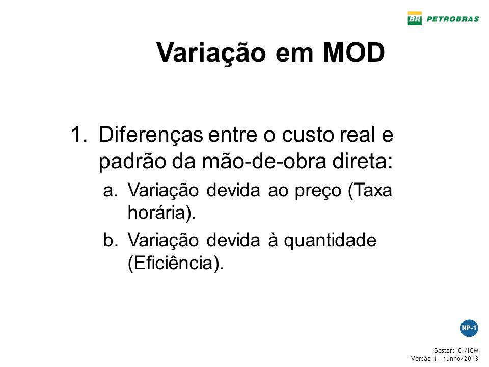 Gestor: CI/ICM Versão 1 – junho/2013 Variação em MOD 1.Diferenças entre o custo real e padrão da mão-de-obra direta: a.Variação devida ao preço (Taxa