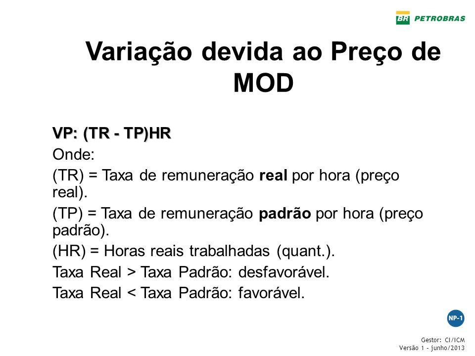 Gestor: CI/ICM Versão 1 – junho/2013 Variação devida ao Preço de MOD VP: (TR - TP)HR Onde: (TR) = Taxa de remuneração real por hora (preço real). (TP)