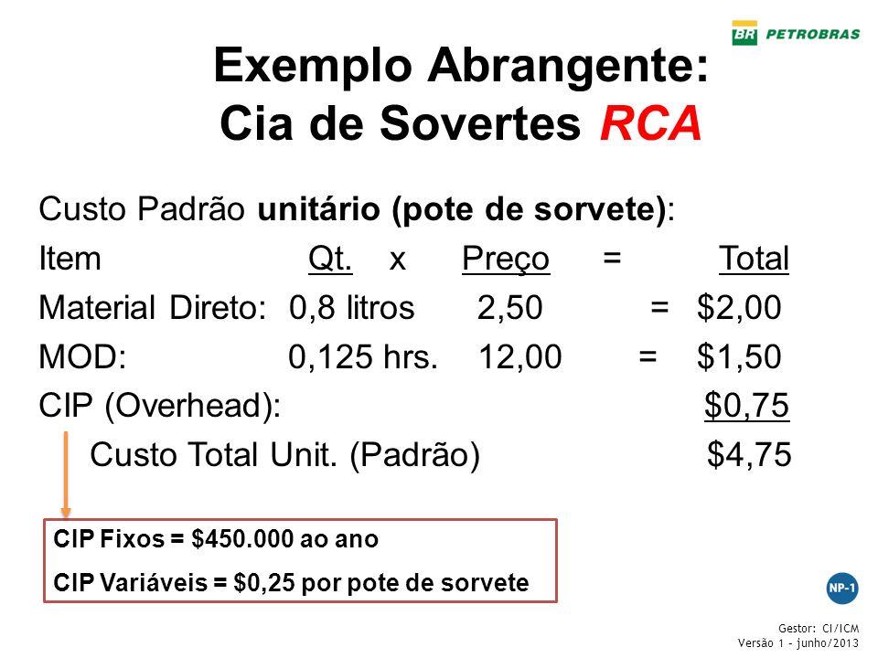 Gestor: CI/ICM Versão 1 – junho/2013 Exemplo Abrangente: Cia de Sovertes RCA Custo Padrão unitário (pote de sorvete): Item Qt.x Preço = Total Material