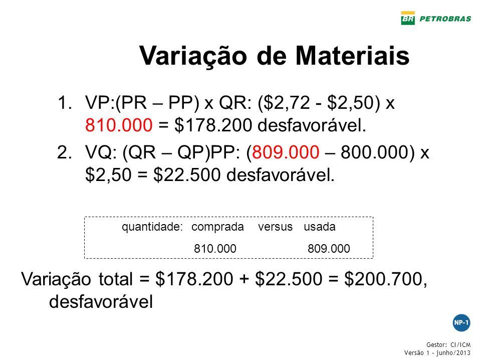 Gestor: CI/ICM Versão 1 – junho/2013 Variação de Materiais 1.VP:(PR – PP) x QR: ($2,72 - $2,50) x 810.000 = $178.200 desfavorável. 2.VQ: (QR – QP)PP: