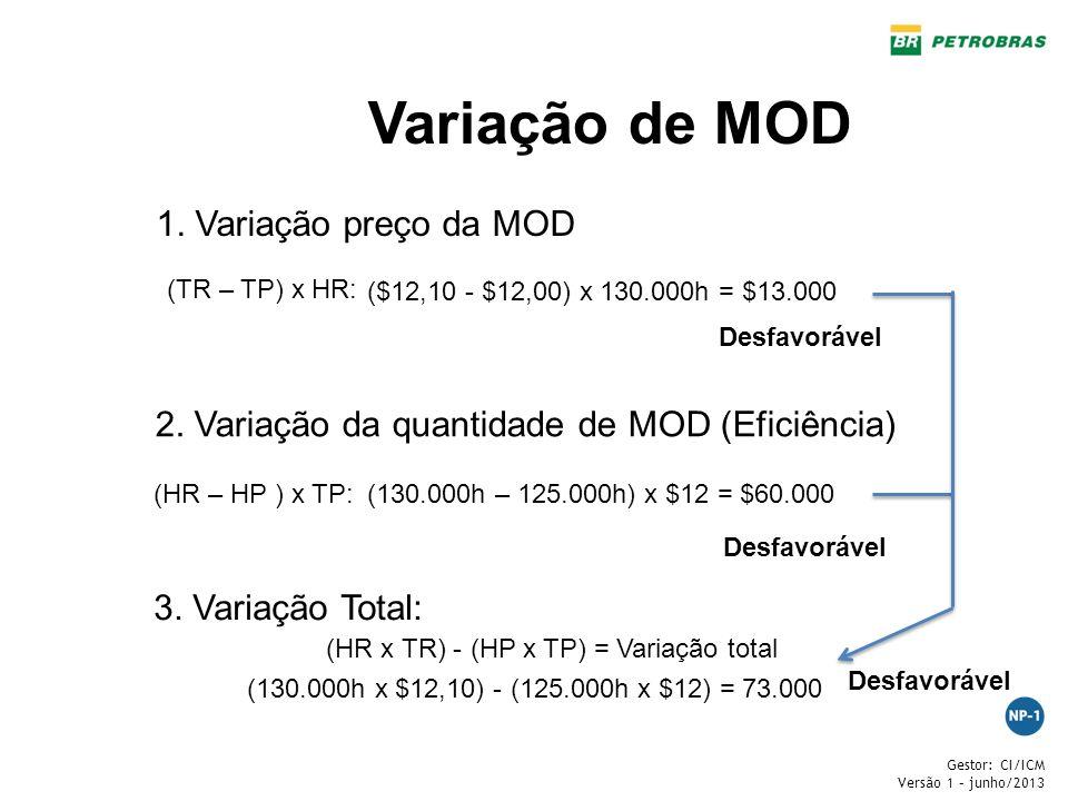 Gestor: CI/ICM Versão 1 – junho/2013 Variação de MOD 2. Variação da quantidade de MOD (Eficiência) 3. Variação Total: 1. Variação preço da MOD (TR – T