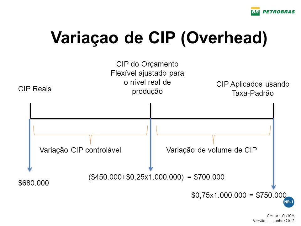 Gestor: CI/ICM Versão 1 – junho/2013 Variaçao de CIP (Overhead) CIP Reais CIP do Orçamento Flexível ajustado para o nível real de produção CIP Aplicad