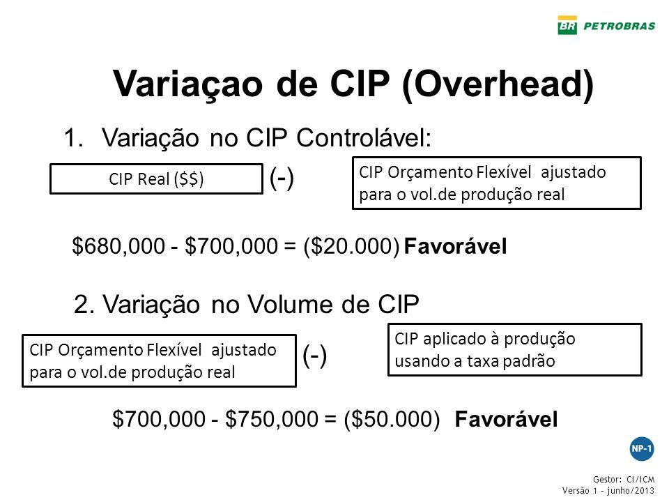 Gestor: CI/ICM Versão 1 – junho/2013 Variaçao de CIP (Overhead) 1.Variação no CIP Controlável: CIP Real ($$) 2. Variação no Volume de CIP $680,000 - $