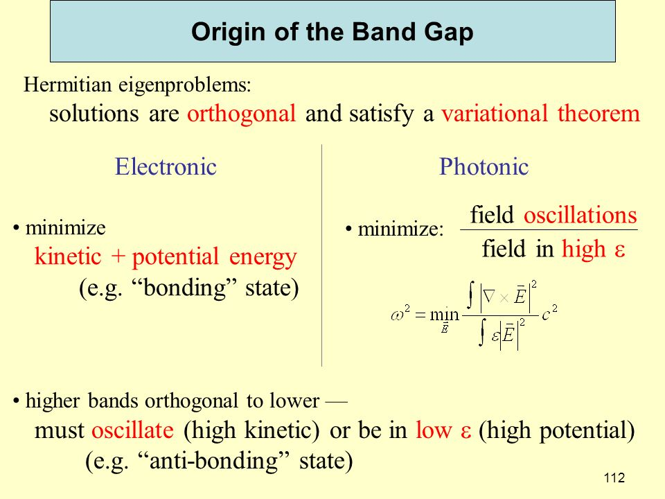 112 Origin of the Band Gap Hermitian eigenproblems: solutions are orthogonal and satisfy a variational theorem ElectronicPhotonic minimize kinetic + potential energy (e.g.