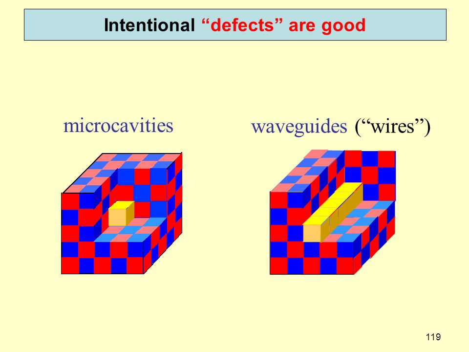 119 Intentional defects are good microcavities waveguides (wires)