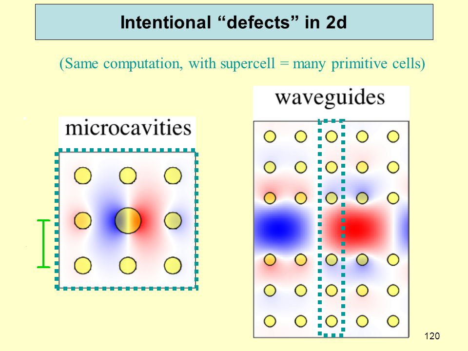 120 Intentional defects in 2d (Same computation, with supercell = many primitive cells)