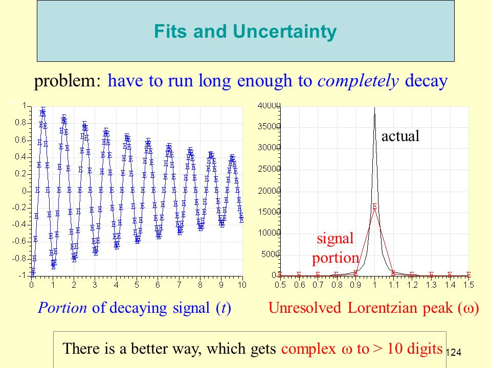 124 Fits and Uncertainty Portion of decaying signal (t) Unresolved Lorentzian peak ( ) actual signal portion problem: have to run long enough to completely decay There is a better way, which gets complex to > 10 digits