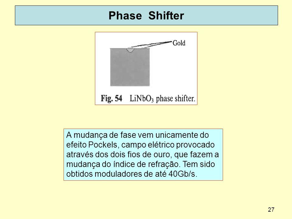 27 Phase Shifter A mudança de fase vem unicamente do efeito Pockels, campo elétrico provocado através dos dois fios de ouro, que fazem a mudança do ín