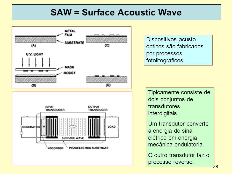 28 SAW = Surface Acoustic Wave Dispositivos acusto- ópticos são fabricados por processos fotolitográficos Tipicamente consiste de dois conjuntos de tr