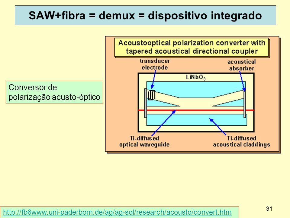31 SAW+fibra = demux = dispositivo integrado http://fb6www.uni-paderborn.de/ag/ag-sol/research/acousto/convert.htm Conversor de polarização acusto-ópt