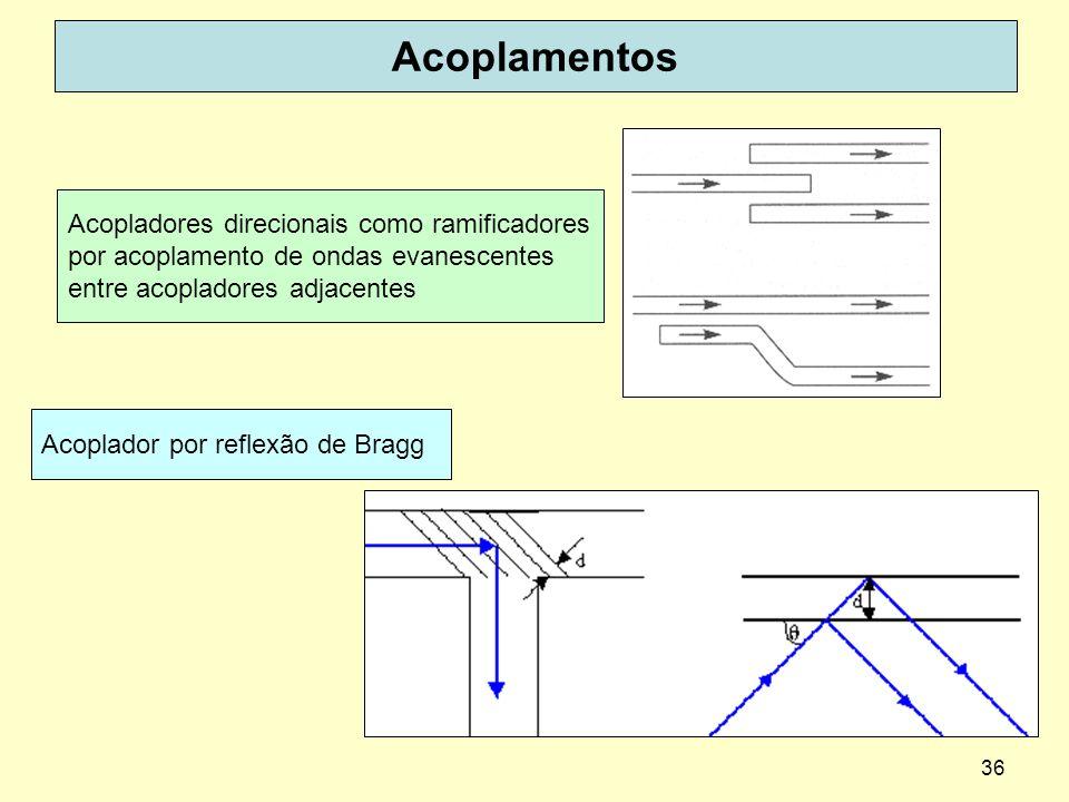 36 Acoplamentos Acopladores direcionais como ramificadores por acoplamento de ondas evanescentes entre acopladores adjacentes Acoplador por reflexão d