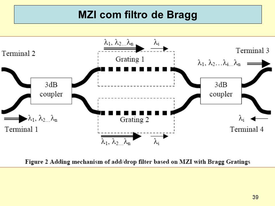 39 MZI com filtro de Bragg