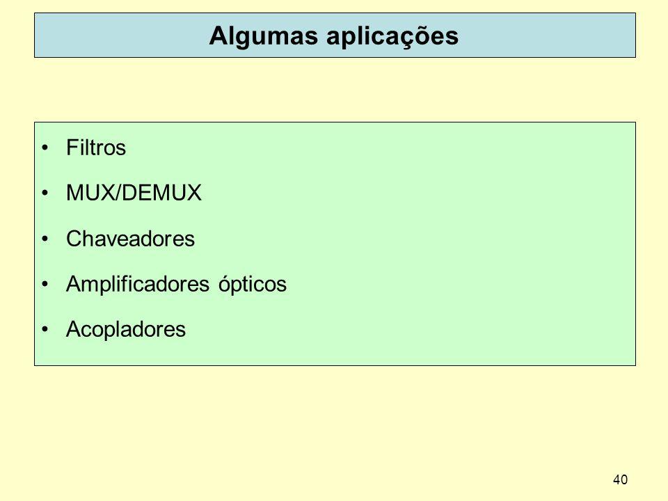 40 Algumas aplicações Filtros MUX/DEMUX Chaveadores Amplificadores ópticos Acopladores
