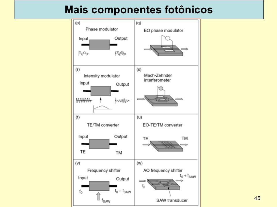 45 Mais componentes fotônicos