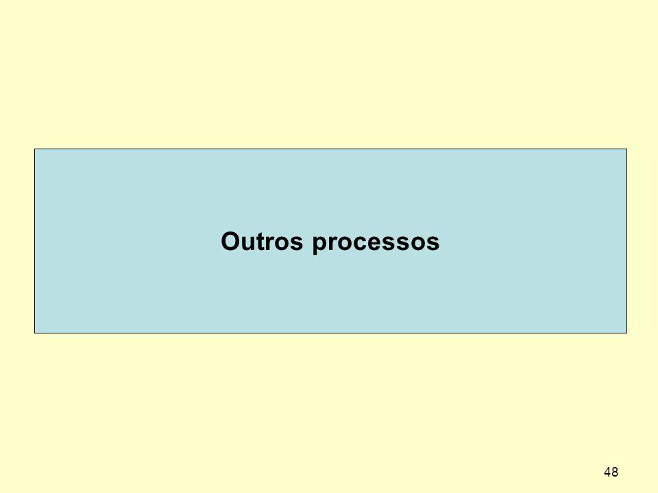 48 Outros processos