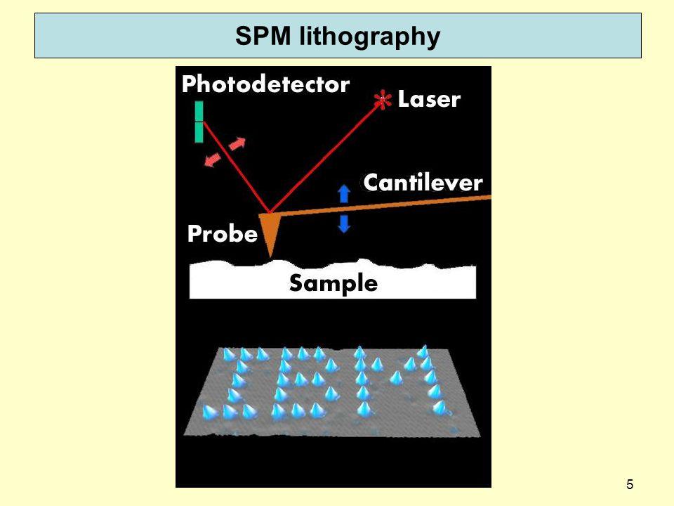126 Quantum-inspired signal processing (NMR spectroscopy): Filter-Diagonalization Method (FDM) [ Mandelshtam, J.