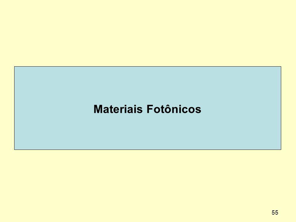 55 Materiais Fotônicos