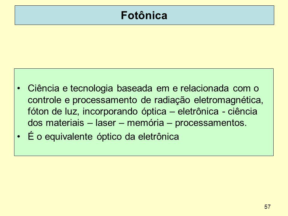 57 Fotônica Ciência e tecnologia baseada em e relacionada com o controle e processamento de radiação eletromagnética, fóton de luz, incorporando óptic