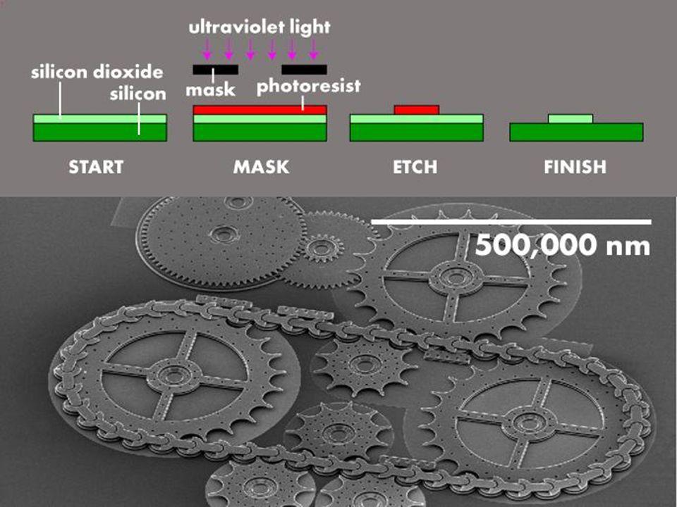 87 Novos materiais óptica integrada http://www.solgel.com/articles/june01/owghyb.asp