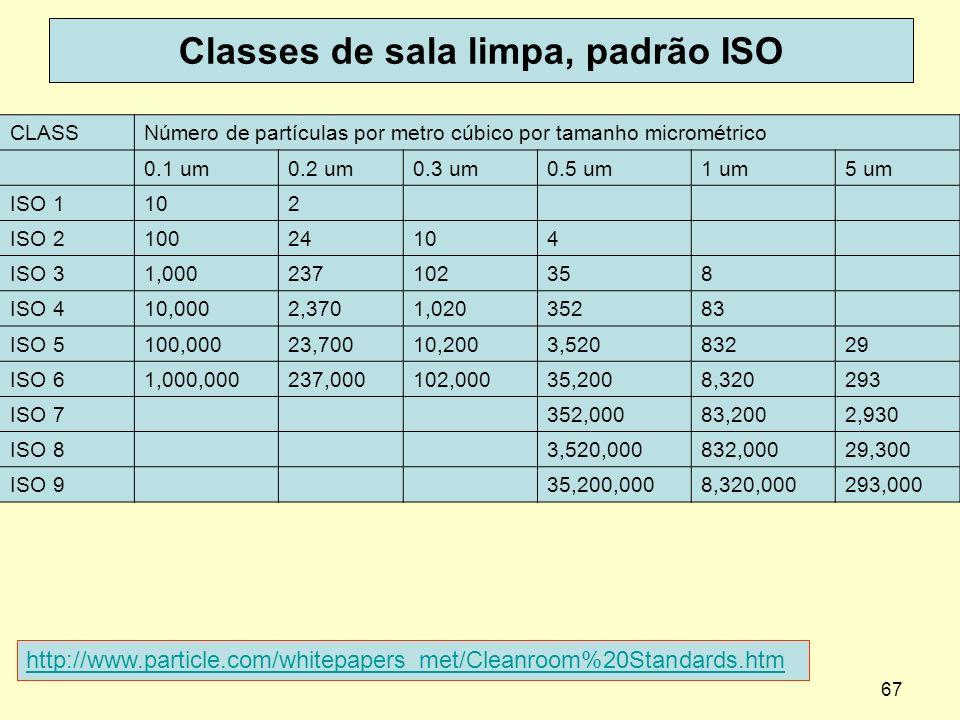 67 Classes de sala limpa, padrão ISO CLASSNúmero de partículas por metro cúbico por tamanho micrométrico 0.1 um0.2 um0.3 um0.5 um1 um5 um ISO 1102 ISO