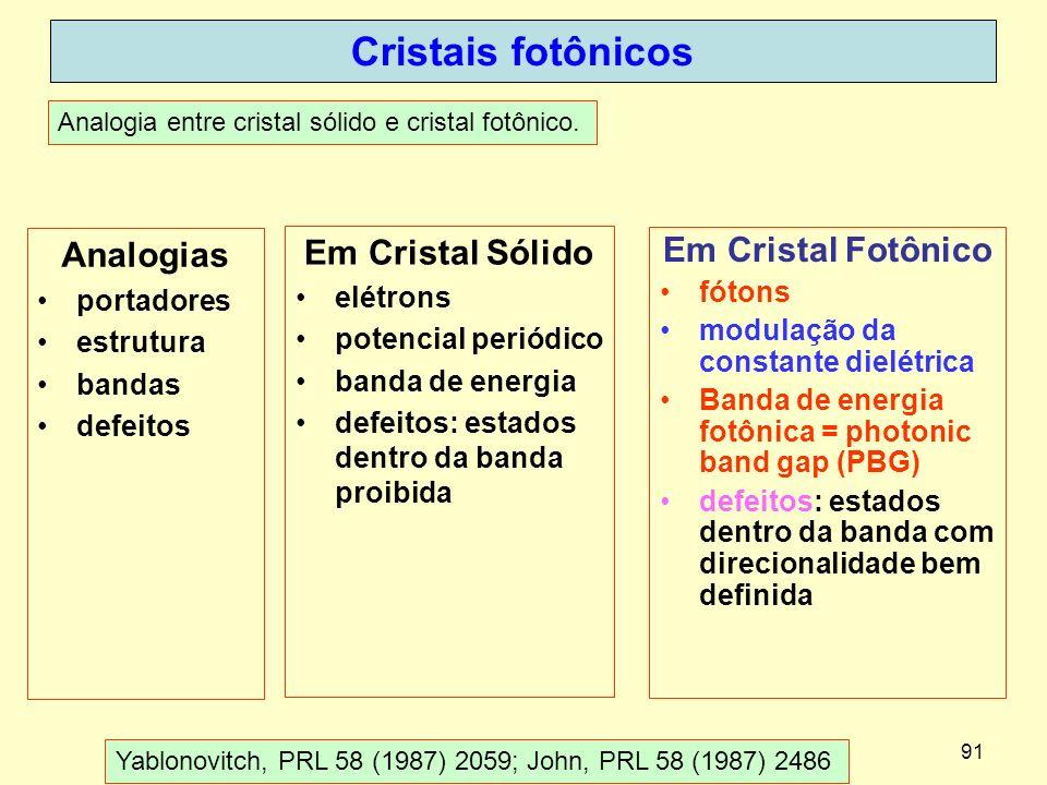 91 Cristais fotônicos Em Cristal Sólido elétrons potencial periódico banda de energia defeitos: estados dentro da banda proibida Em Cristal Fotônico f