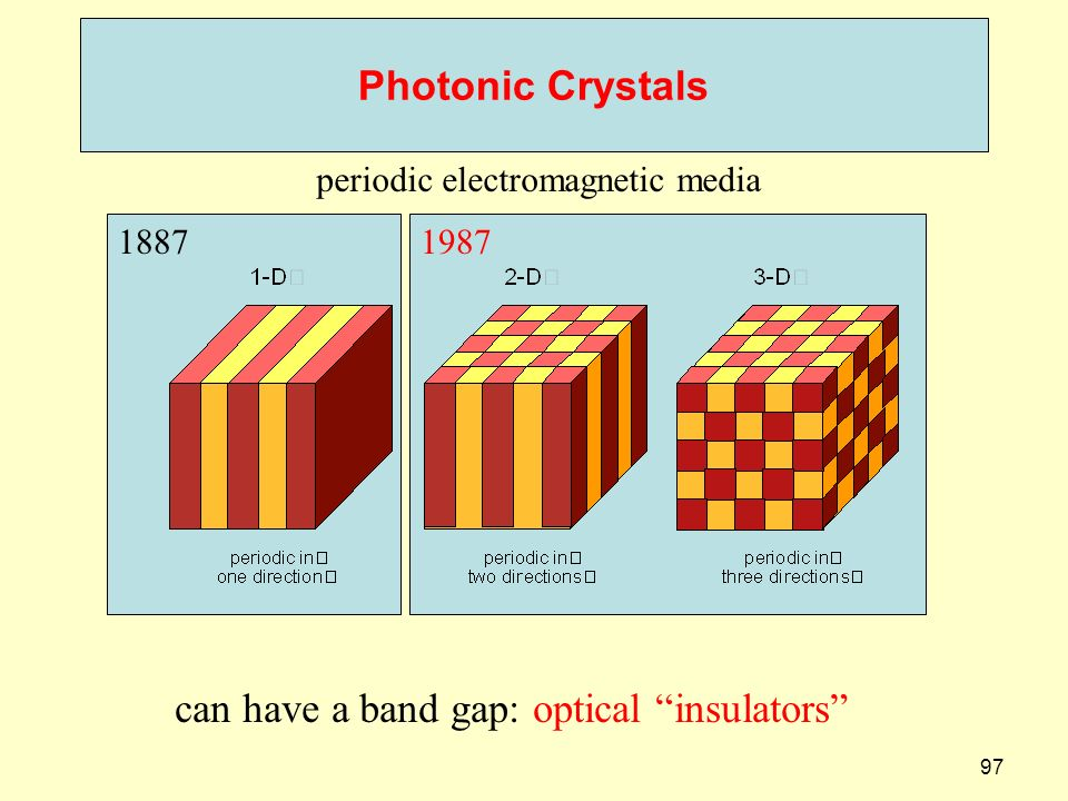 97 18871987 Photonic Crystals periodic electromagnetic media can have a band gap: optical insulators