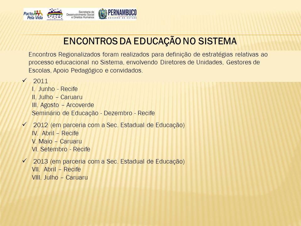ENCONTROS DA EDUCAÇÃO NO SISTEMA 2011 I. Junho - Recife II. Julho – Caruaru III. Agosto – Arcoverde Seminário de Educação - Dezembro - Recife 2012 (em