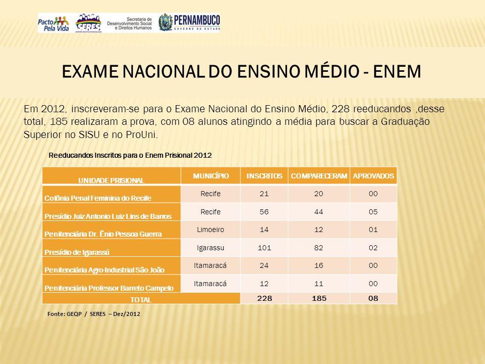 EXAME NACIONAL DO ENSINO MÉDIO - ENEM Em 2012, inscreveram-se para o Exame Nacional do Ensino Médio, 228 reeducandos,desse total, 185 realizaram a pro